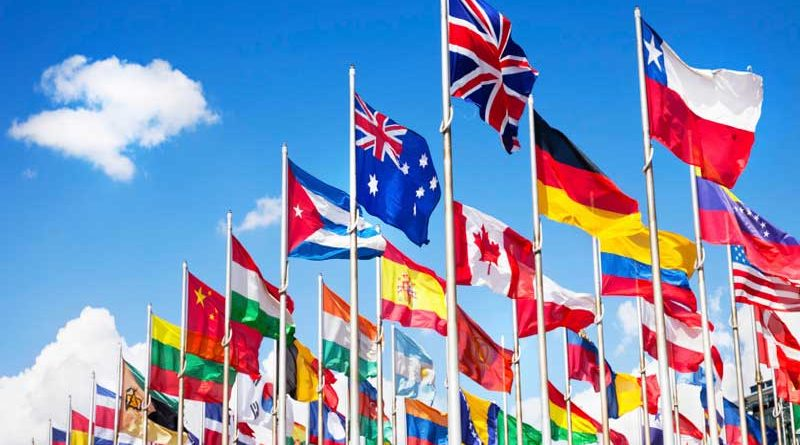 Nacionalidade em inglês