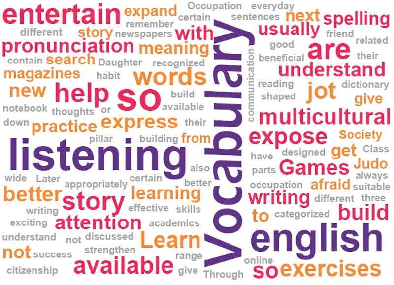 Aprenda uma palavra diferente em inglês por dia