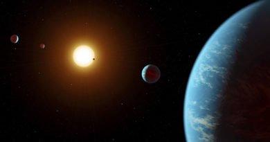 Planetas em Inglês